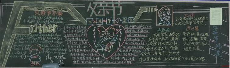 小学生父亲节黑板报版面设计图-快乐父亲节