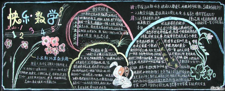 数学的小学生黑板报版面设计图图片