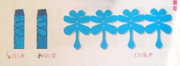 动物剪纸图案大全及方法-小小的蜻蜓图片1