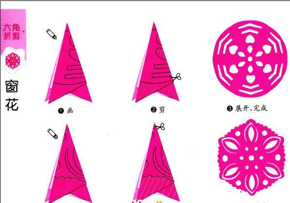 窗花剪纸步骤图-六角折剪窗花图片1
