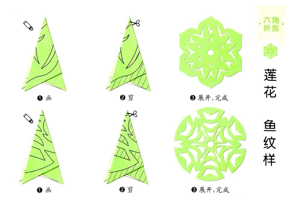 莲花,鱼纹的剪纸图案与图解教程