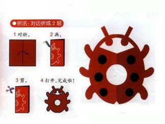 瓢蟲2的剪紙圖案與圖解教程