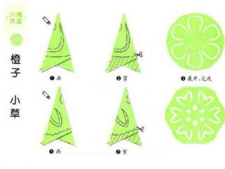 橙子和小草剪紙圖案與圖解教程