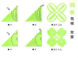 青椒和蘋果剪紙圖案與圖解教程