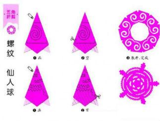 螺紋和仙人球剪紙圖案與圖解教程
