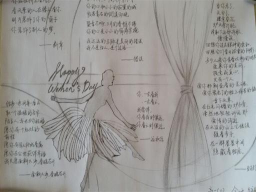 妇女节手抄报资料内容 关于三八妇女节的手抄报素材图片1