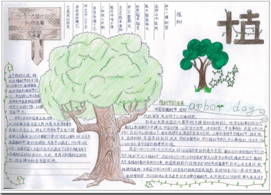 小学生植树节手抄报版面设计图