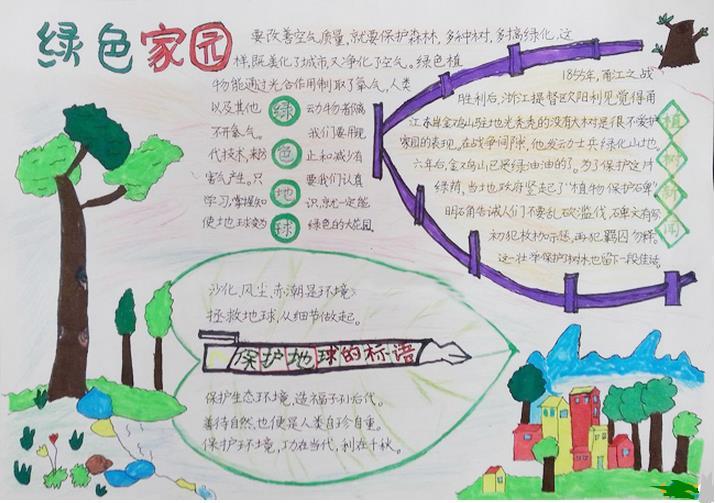 绿色家园手抄报 关于植树节的手抄报素材图片1图片