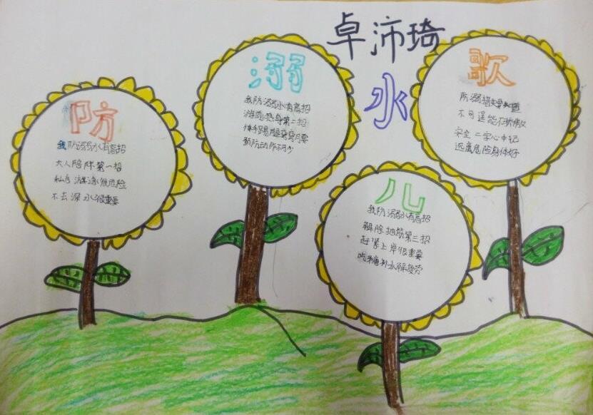小学生防溺水手抄报版面设计图_手抄报大全_手工制作