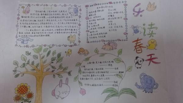 小学生春天手抄报版面设计图