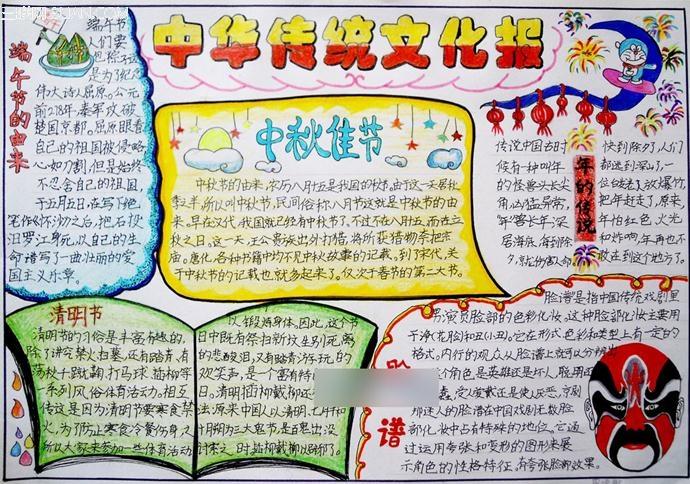 中国传统文化手抄报版面设计图图片