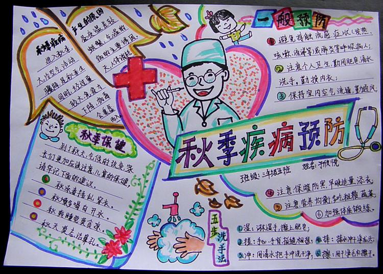 秋季疾病预防手抄报版面设计图