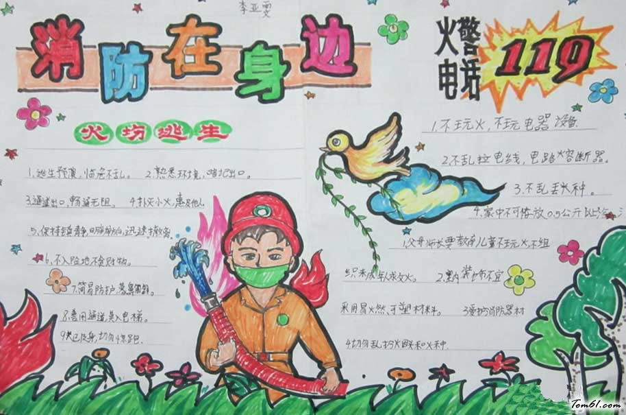 小学关于消防手抄报,适合小学生画的关于小学消防手抄报图片大全,关