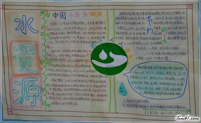 保护环境手抄报版面设计图2