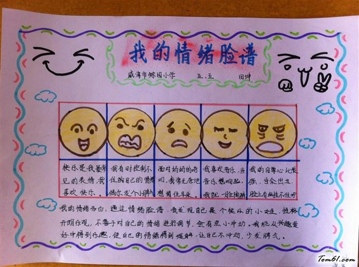 我的情绪脸谱手抄报版面设计图2