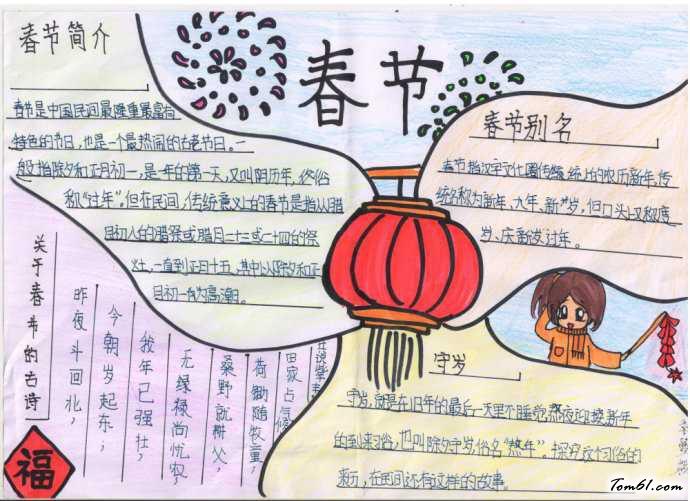 春节手抄报版面设计图17