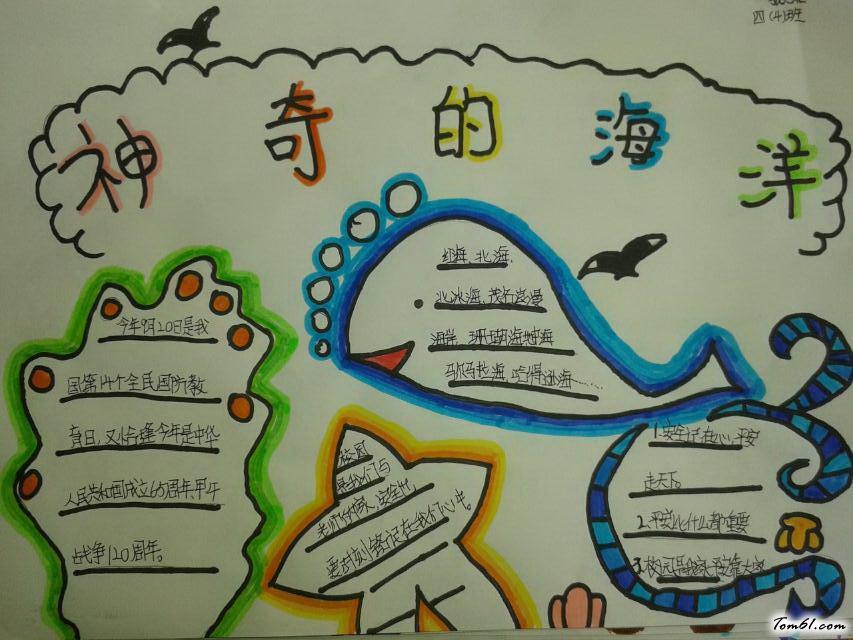 小学二年级神奇的海洋手抄报版面设计图