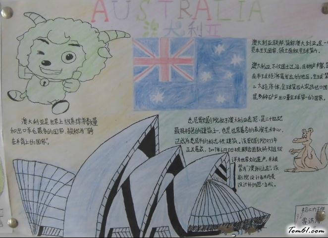 各国地理手抄报版面设计图5图片