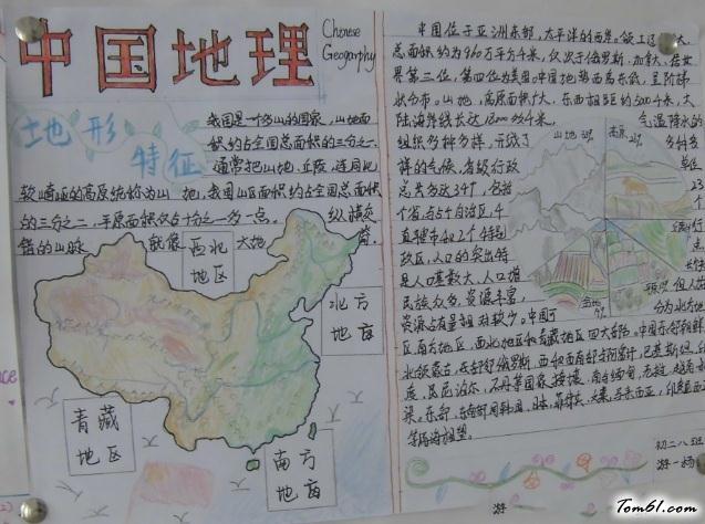中国地理手抄报版面设计图2