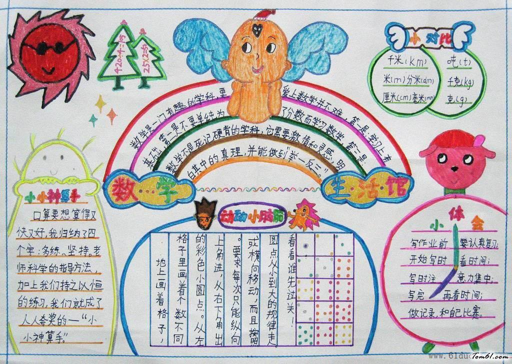 数学手抄报版面设计图37