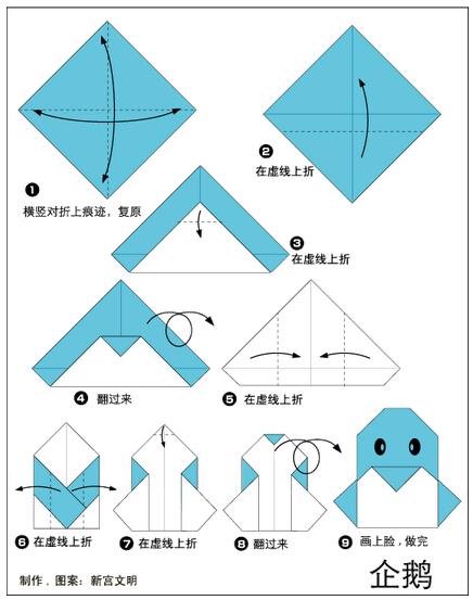 企鹅2折纸图解与方法教程_折纸大全_手工制作大全