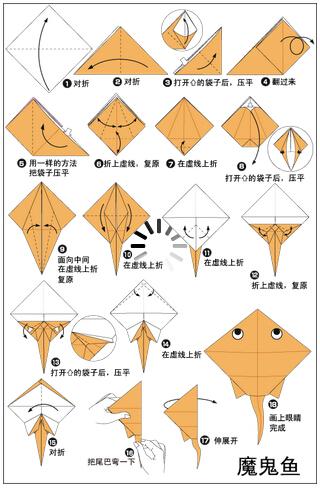 鱼折纸图解与方法教程2图片