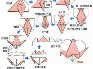 大眼睛青蛙的折纸图解与方法教程