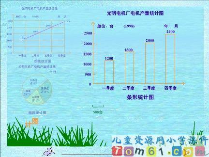 条形统计图课件1