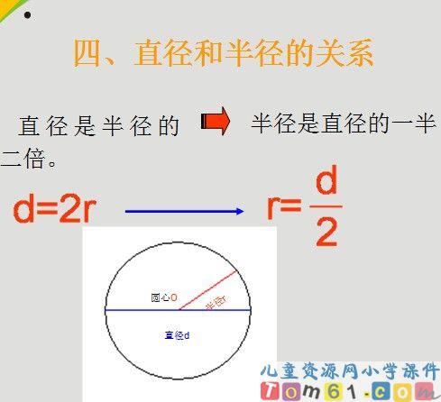 圆的认识教案_圆的认识课件43