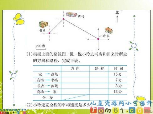 位置与方向课件2