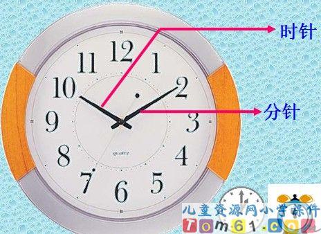 时钟ppt图片素材