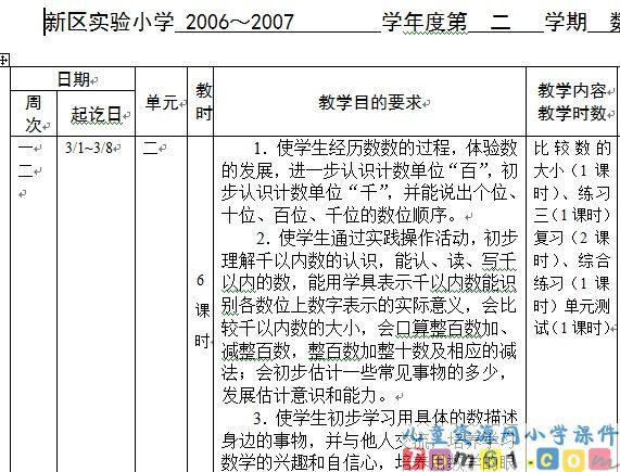 二年级三生教学计划_教学计划教案_苏教版小学数学二年级下册课件_小学课件_中国
