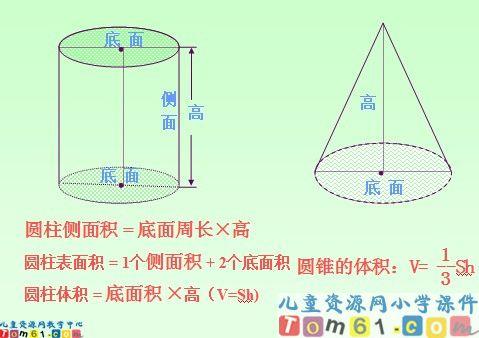 《圆柱和圆锥的整理与复习》课件2