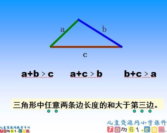 三角形三边之间的关系课件1